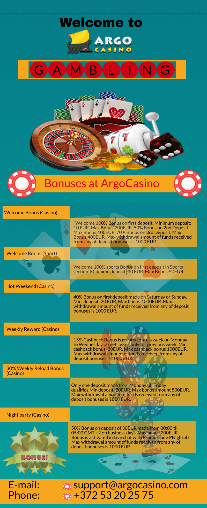 agro casino review